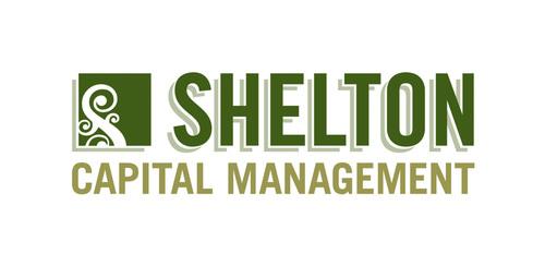 Shelton Capital Management